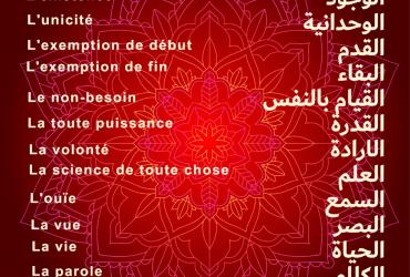 Les attributs de Allah